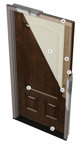 signet entry door features